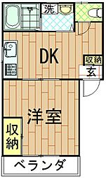 神奈川県川崎市中原区小杉町2丁目の賃貸アパートの間取り