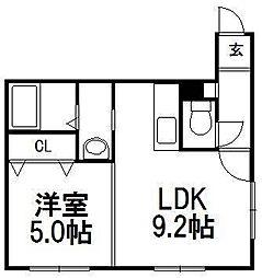 キャステル東札幌[201号室]の間取り