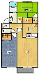第三杉荘[2階]の間取り