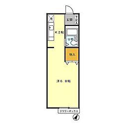 セシールICHIKAWA[2階]の間取り