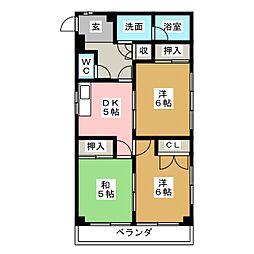 今池駅 5.8万円