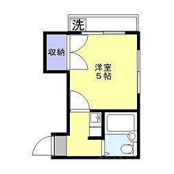 コ−ポ野田[2階]の間取り