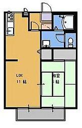 パストラル B[202号室号室]の間取り