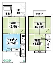 伏見稲荷駅 1,380万円