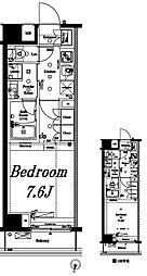 アクサスレジデンス外苑 地下2階1Kの間取り