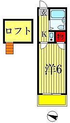 ベルツリー八柱[2階]の間取り