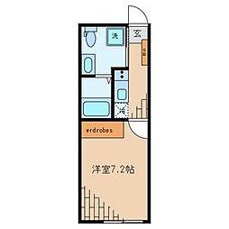 本駒込駅 10.0万円