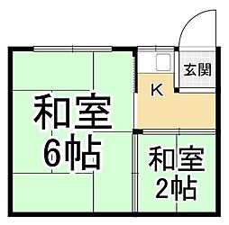 七条駅 480万円