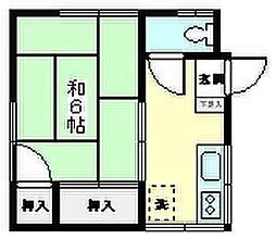 船橋駅 2.9万円