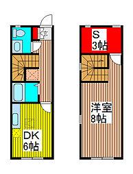 パークサイドI[2階]の間取り