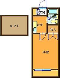 埼玉県深谷市緑ケ丘の賃貸アパートの間取り