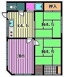 [一戸建] 埼玉県川口市栄町2丁目 の賃貸【/】の間取り