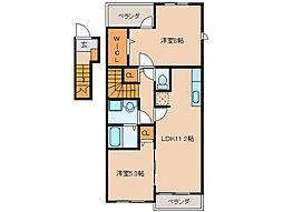メゾン・ジュネス I・II[2階]の間取り