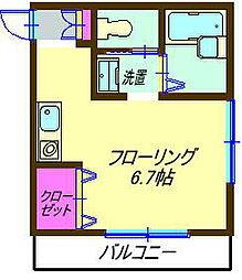 東白楽駅 6.4万円