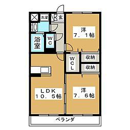 泉中央駅 7.2万円