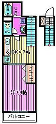 グランシャリオ・コア[2階]の間取り