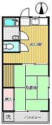 サンキンマンション[201号室]の間取り