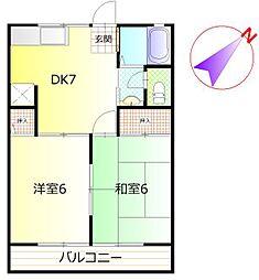 静岡県御殿場市板妻の賃貸アパートの間取り