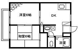 メゾンテヅカ A[202号室号室]の間取り