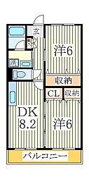 シャルム駒木[2階]の間取り