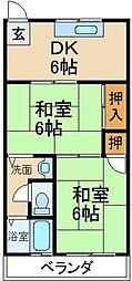 大阪府枚方市東中振1丁目の賃貸アパートの間取り