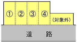 久が原駅 2.1万円