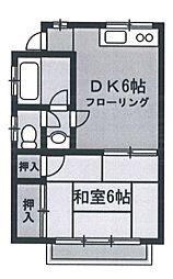東京都世田谷区千歳台3丁目の賃貸アパートの間取り
