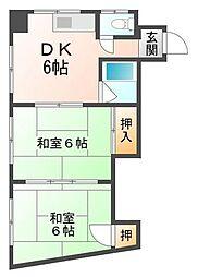 小網町駅 5.2万円
