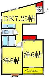 尾久駅 7.8万円