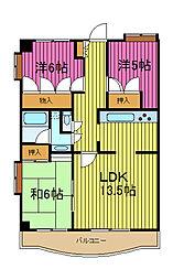 川口本町リハイム[503号室]の間取り