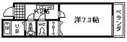 フジパレス下池田パセオ[3号室]の間取り