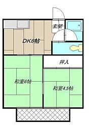 コーポ藤田I[202号室]の間取り