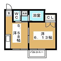小菅駅 6.4万円