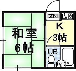 神領アパート[102号室号室]の間取り