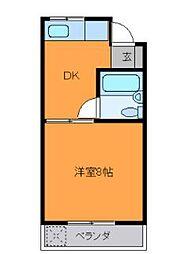 シティマンション[2階]の間取り