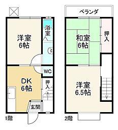 東福寺駅 1,570万円
