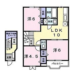 南久留米駅 5.1万円