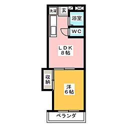 北高崎駅 4.0万円