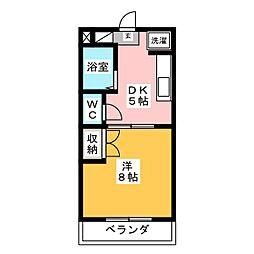 大平台高校 3.2万円