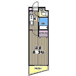 モンシャトー高井戸[2階]の間取り