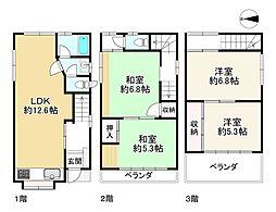 野田駅 2,180万円