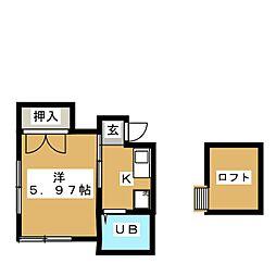 新検見川駅 3.6万円