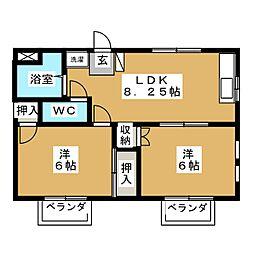 綱島駅 7.7万円