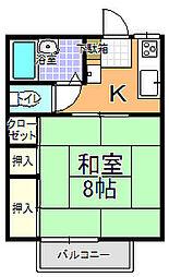 見川パークハイム III[202号室]の間取り