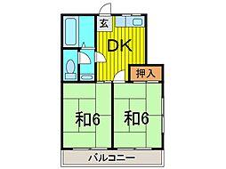 川田ハイツ[201号室]の間取り