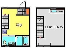 JR京浜東北・根岸線 根岸駅 徒歩4分の賃貸テラスハウス 1階1LDKの間取り