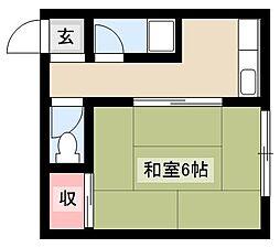 池下駅 2.5万円