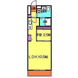 熊谷駅 6.7万円