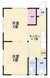 松野アパート[201号室]の間取り