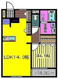 宮崎県都城市金田町の賃貸アパートの間取り